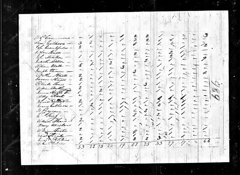 1810 U.S. Federal Census for John Middleton and Judith Middleton in Greensboro, Guilford County, N.C.
