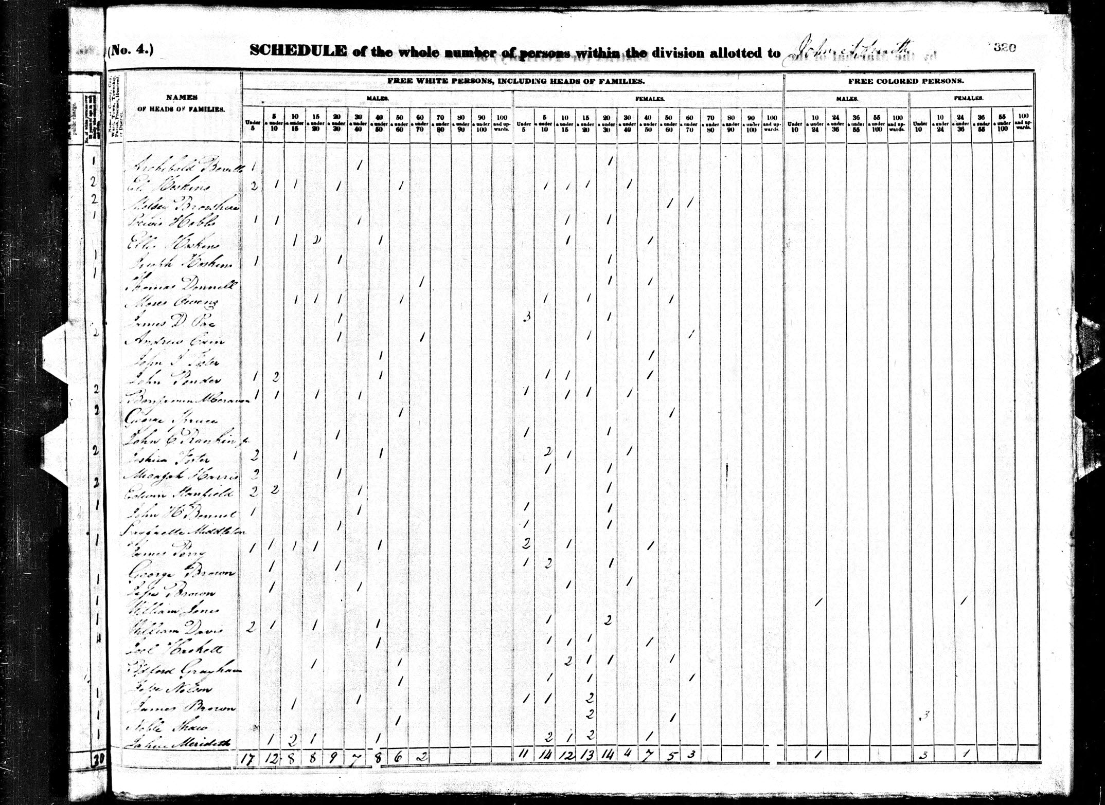 1840 U.S. Federal Census for Layfaette Middleton in Guilford County, North Carolina